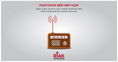 Radyo Reklam Yatırımları 220 Milyonu Aştı